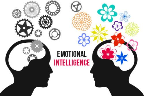 https://www.lovingparents.in/kids/kids-5-12-years/develop-emotional-intelligence-in-kids-with-these-activities/