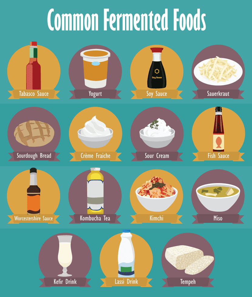 Fermneted Food