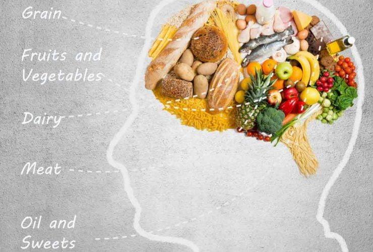 Children Development Food